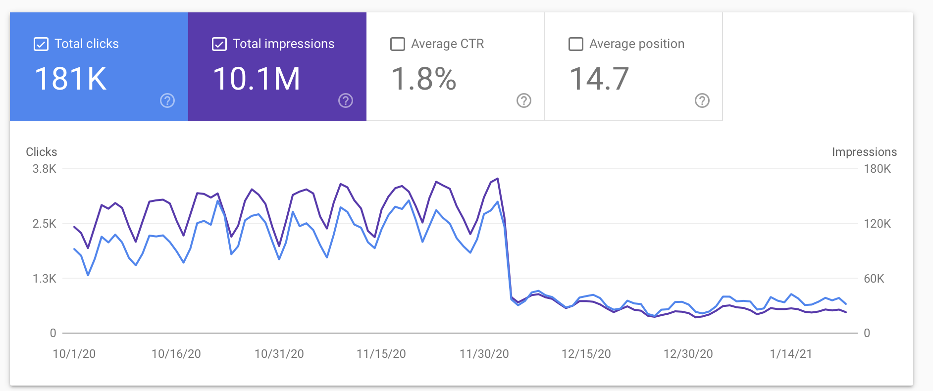 Google_Search_Console_USRTK_performance_data.original.png