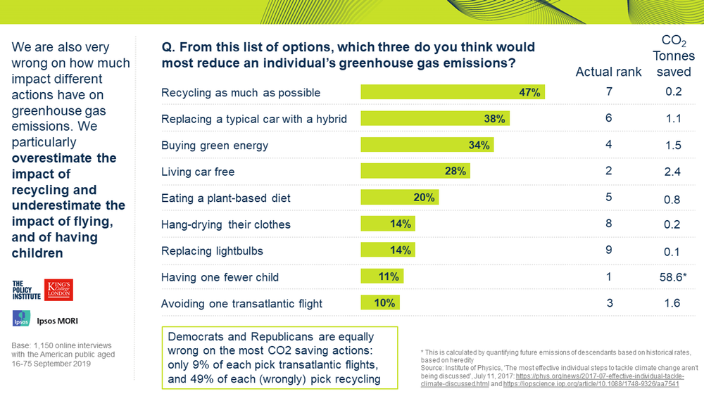 climatepoll.png