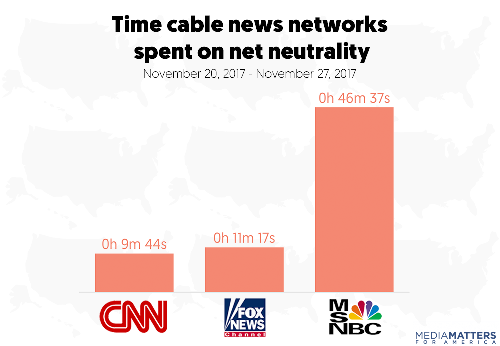 net-neutrality-cable_0.png
