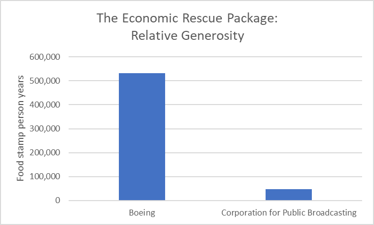 rescue-package-boeing.png